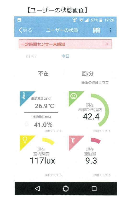 LASHIC アプリ